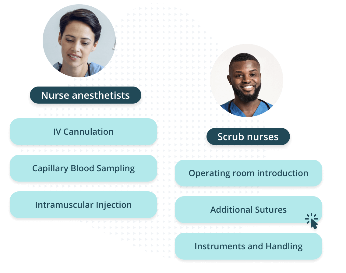 Surgical courses visual with nurse anesthetist and scrub nurse